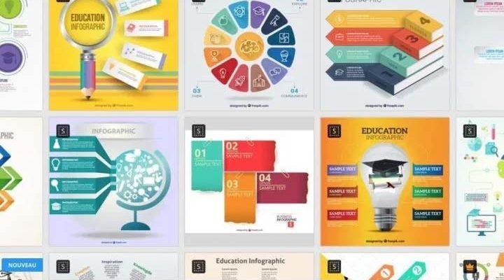 Picktochart : un super outil pour créer vos infographies